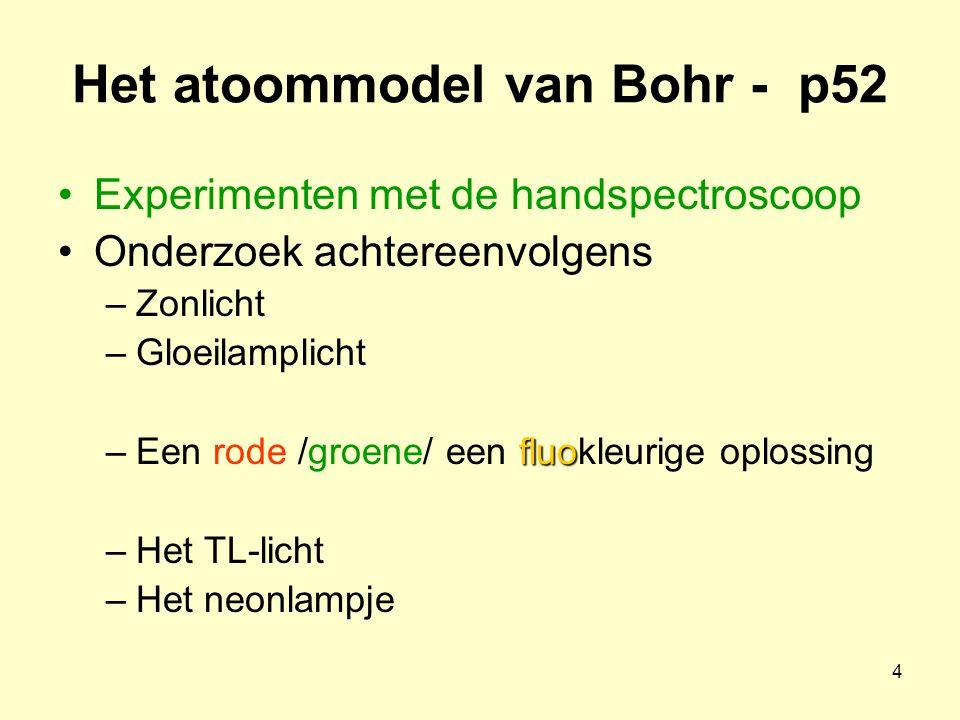 4 •Experimenten met de handspectroscoop •Onderzoek achtereenvolgens –Zonlicht –Gloeilamplicht fluo –Een rode /groene/ een fluokleurige oplossing –Het TL-licht –Het neonlampje Het atoommodel van Bohr - p52