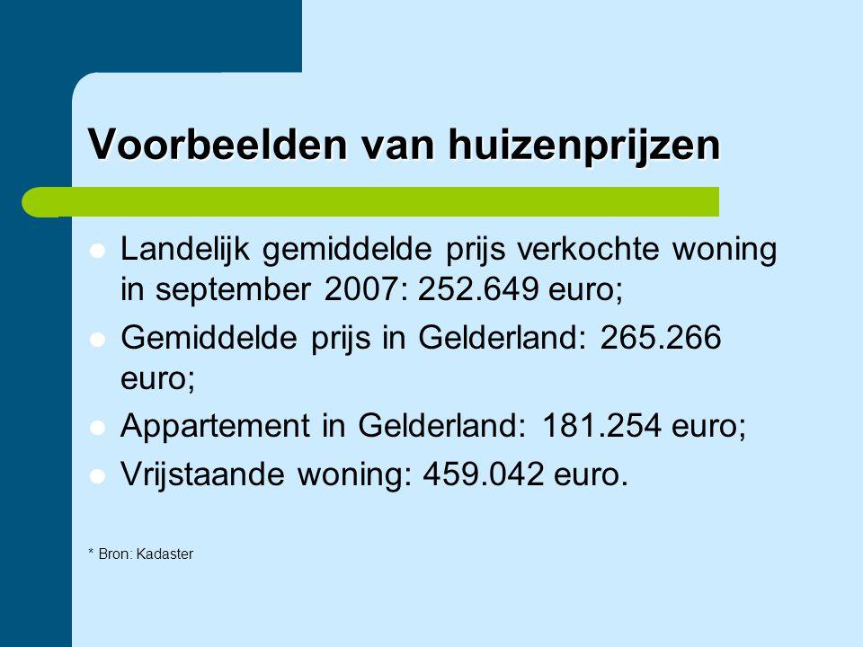 Voorbeelden van huizenprijzen  Landelijk gemiddelde prijs verkochte woning in september 2007: 252.649 euro;  Gemiddelde prijs in Gelderland: 265.266