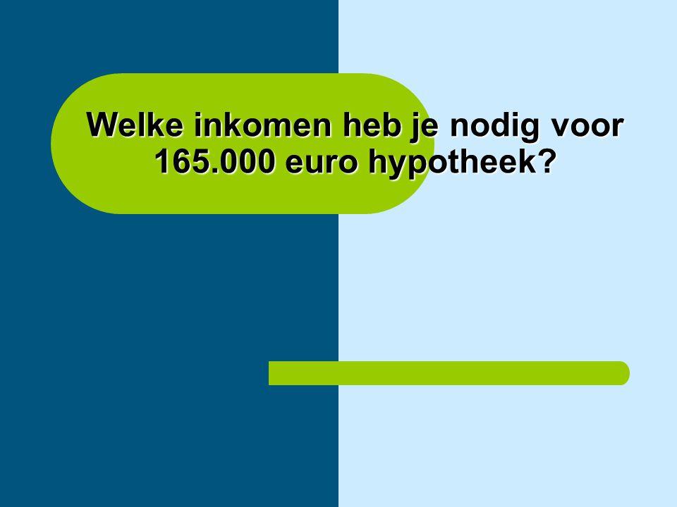 Welke inkomen heb je nodig voor 165.000 euro hypotheek?