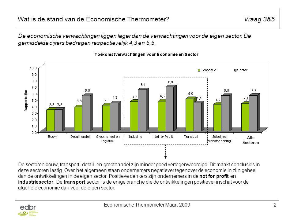Economische Thermometer Maart 20093 Waar liggen de negatieve verwachtingen?Vraag 1 De grootste negatieve verwachtingen liggen op terreinen van investeringen en werkgelegenheid.
