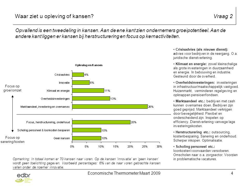 Economische Thermometer Maart 20095 Welke consequenties heeft de recessie voor uw eigen organisatie?Vraag 6 Een groot deel van de ondernemers ziet omzet dalen en gaat over tot kostenreductie.