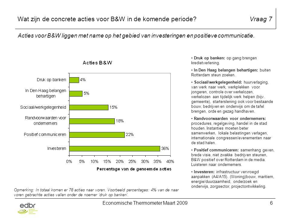 Economische Thermometer Maart 20096 Wat zijn de concrete acties voor B&W in de komende periode Vraag 7 Acties voor B&W liggen met name op het gebied van investeringen en positieve communicatie.