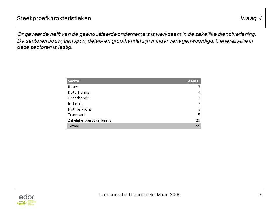 Economische Thermometer Maart 20098 SteekproefkarakteristiekenVraag 4 Ongeveer de helft van de geënquêteerde ondernemers is werkzaam in de zakelijke dienstverlening.