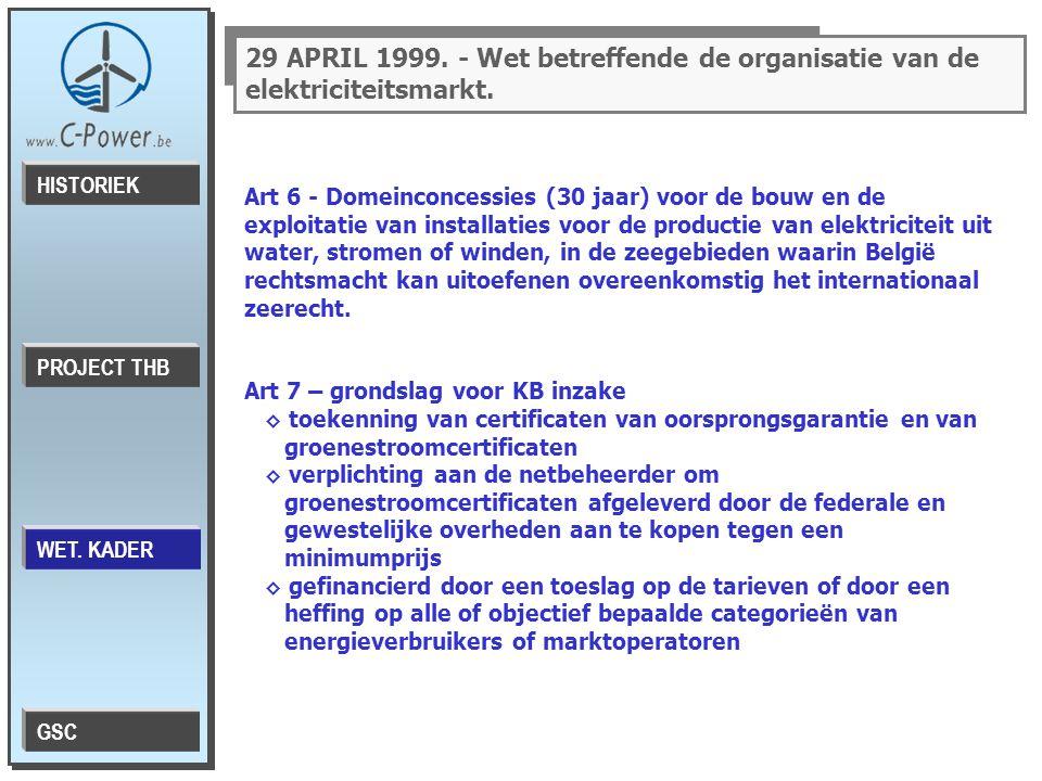 29 APRIL 1999. - Wet betreffende de organisatie van de elektriciteitsmarkt.