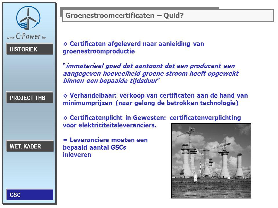 Groenestroomcertificaten – Quid.