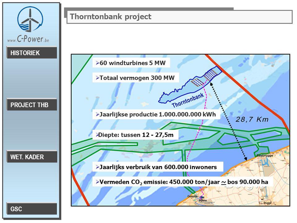  60 windturbines 5 MW  Totaal vermogen 300 MW  Jaarlijkse productie 1.000.000.000 kWh  Jaarlijks verbruik van 600.000 inwoners  Vermeden CO 2 emissie: 450.000 ton/jaar ~ bos 90.000 ha  Diepte: tussen 12 - 27,5m Thorntonbank project PROJECT THB HISTORIEK WET.