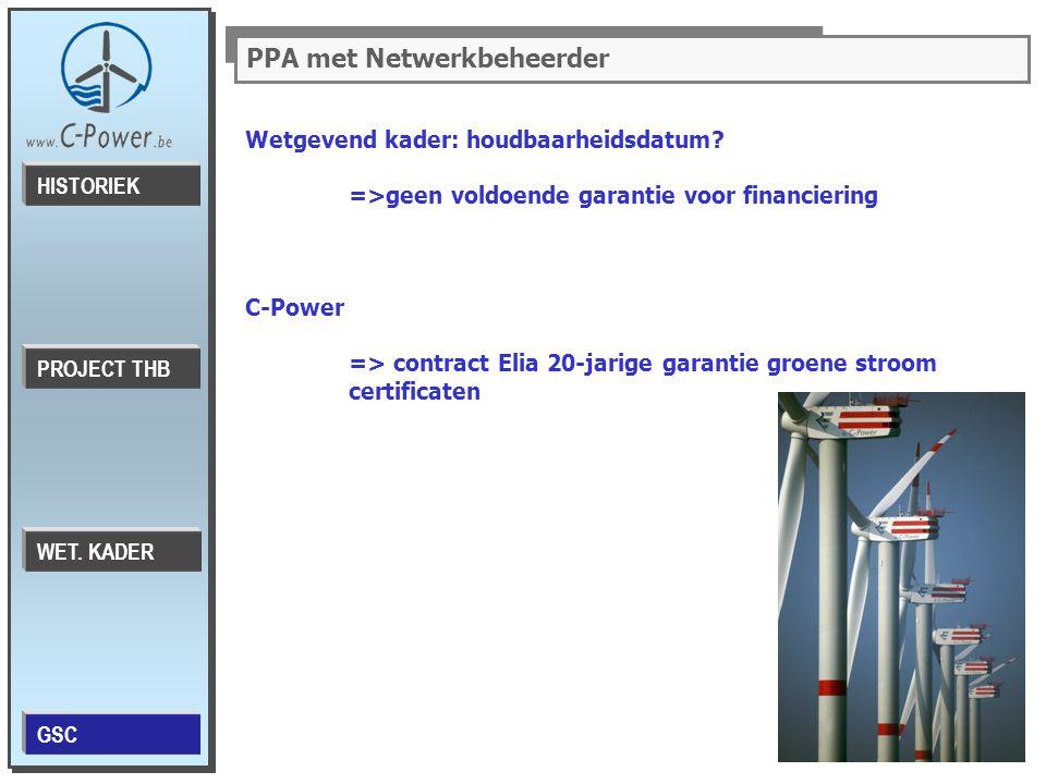 PPA met Netwerkbeheerder Wetgevend kader: houdbaarheidsdatum.