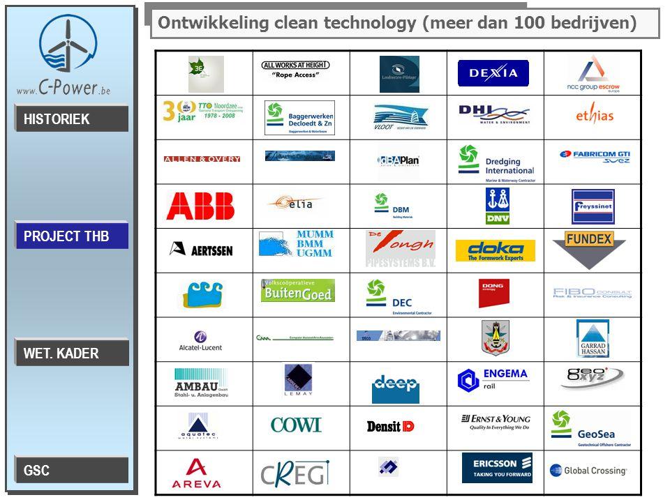 Ontwikkeling clean technology (meer dan 100 bedrijven) PROJECT THB HISTORIEK WET. KADER GSC