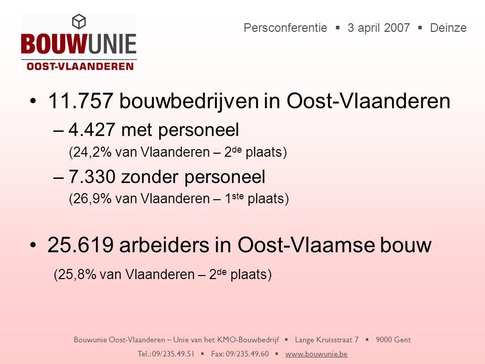 Persconferentie  3 april 2007  Deinze Bouwunie Oost-Vlaanderen – Unie van het KMO-Bouwbedrijf  Lange Kruisstraat 7  9000 Gent Tel.: 09/235.49.51  Fax: 09/235.49.60  www.bouwunie.be GEVOLGEN van Bouwen wordt duurder - De afwerking door een vakman wordt uitgesteld, vb: garage - Er wordt gekozen voor een lening met langere afbetalingstermijn - …