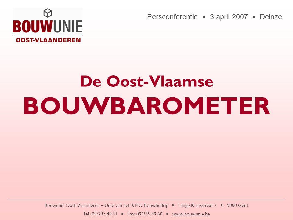 Persconferentie  3 april 2007  Deinze Bouwunie Oost-Vlaanderen – Unie van het KMO-Bouwbedrijf  Lange Kruisstraat 7  9000 Gent Tel.: 09/235.49.51  Fax: 09/235.49.60  www.bouwunie.be METHODIEK  Bouwbarometer: Vlaamse bouw-kmo s, uit de ruwbouw, de afwerking en de burgerlijke bouwkunde, worden 4x per jaar bevraagd, de laatste peiling gebeurde begin maart bij een representatief staal van 199 Vlaamse bouw-kmo s en -zelfstandigen, waarvan 48 uit de provincie Oost-Vlaanderen.