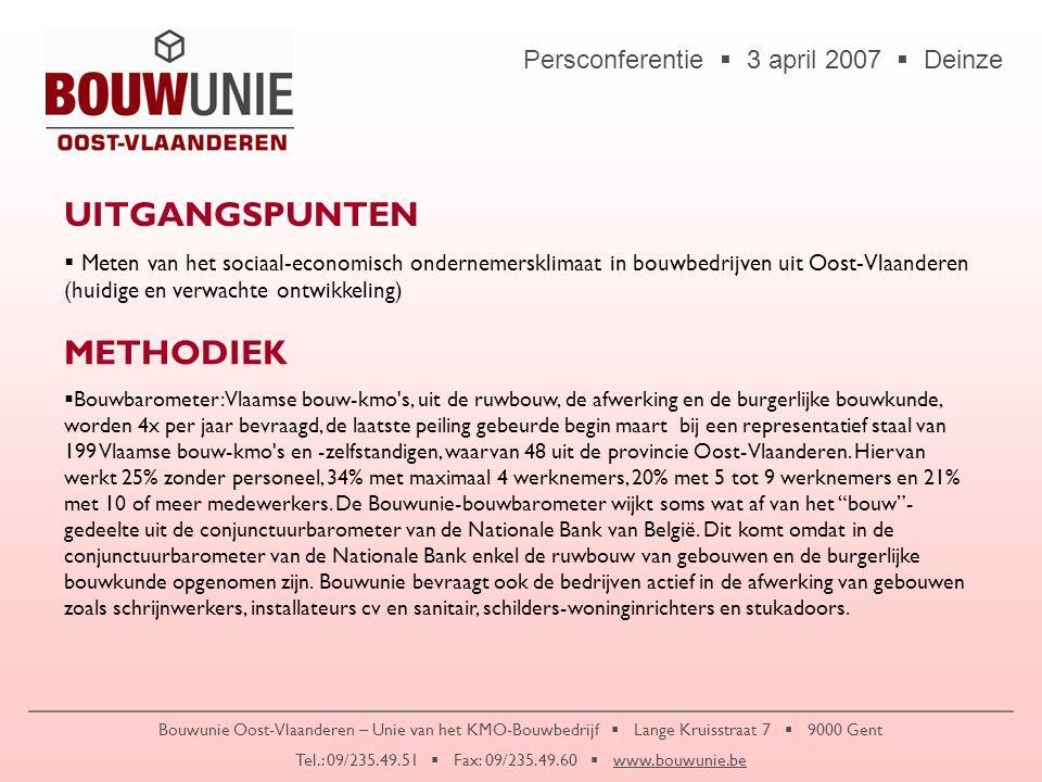 Persconferentie  3 april 2007  Deinze Bouwunie Oost-Vlaanderen – Unie van het KMO-Bouwbedrijf  Lange Kruisstraat 7  9000 Gent Tel.: 09/235.49.51  Fax: 09/235.49.60  www.bouwunie.be METHODIEK  Digitale enquête afgenomen bij 100 bouwbedrijven UITGANGSPUNTEN  Meten van het ondernemersklimaat in bouwbedrijven uit Oost-Vlaanderen