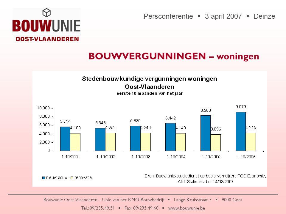 Persconferentie  3 april 2007  Deinze Bouwunie Oost-Vlaanderen – Unie van het KMO-Bouwbedrijf  Lange Kruisstraat 7  9000 Gent Tel.: 09/235.49.51  Fax: 09/235.49.60  www.bouwunie.be BOUWVERGUNNINGEN – nieuwe woningen