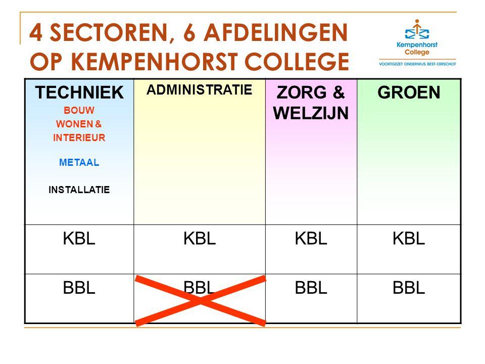 Kempenhorst College DETERMINATIE (BEPALING LEERWEG KBL OF BBL VOOR LEERLINGEN IN DE BK-KLASSEN)