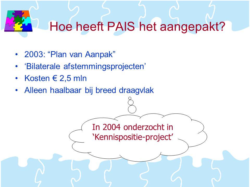 """Hoe heeft PAIS het aangepakt? •2003: """"Plan van Aanpak"""" •'Bilaterale afstemmingsprojecten' •Kosten € 2,5 mln •Alleen haalbaar bij breed draagvlak In 20"""