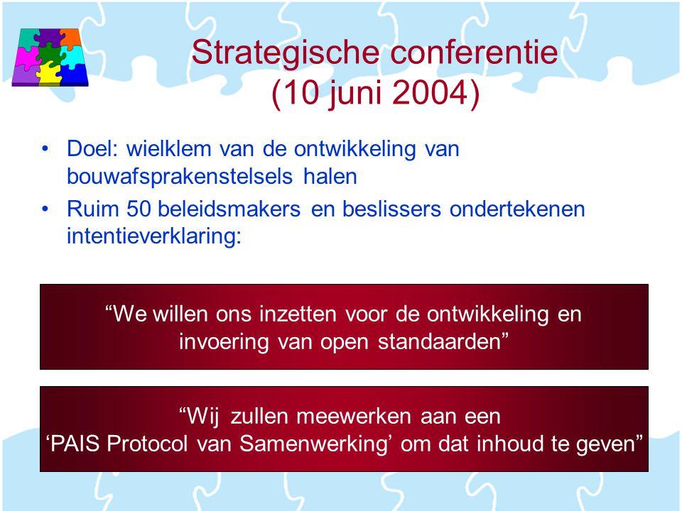 Strategische conferentie (10 juni 2004) •Doel: wielklem van de ontwikkeling van bouwafsprakenstelsels halen •Ruim 50 beleidsmakers en beslissers onder