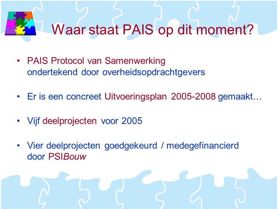 Waar staat PAIS op dit moment? •PAIS Protocol van Samenwerking ondertekend door overheidsopdrachtgevers •Er is een concreet Uitvoeringsplan 2005-2008