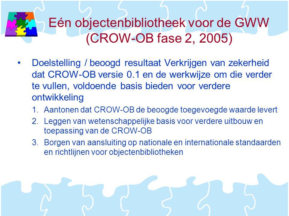 Eén objectenbibliotheek voor de GWW (CROW-OB fase 2, 2005) •Doelstelling / beoogd resultaat Verkrijgen van zekerheid dat CROW-OB versie 0.1 en de werk