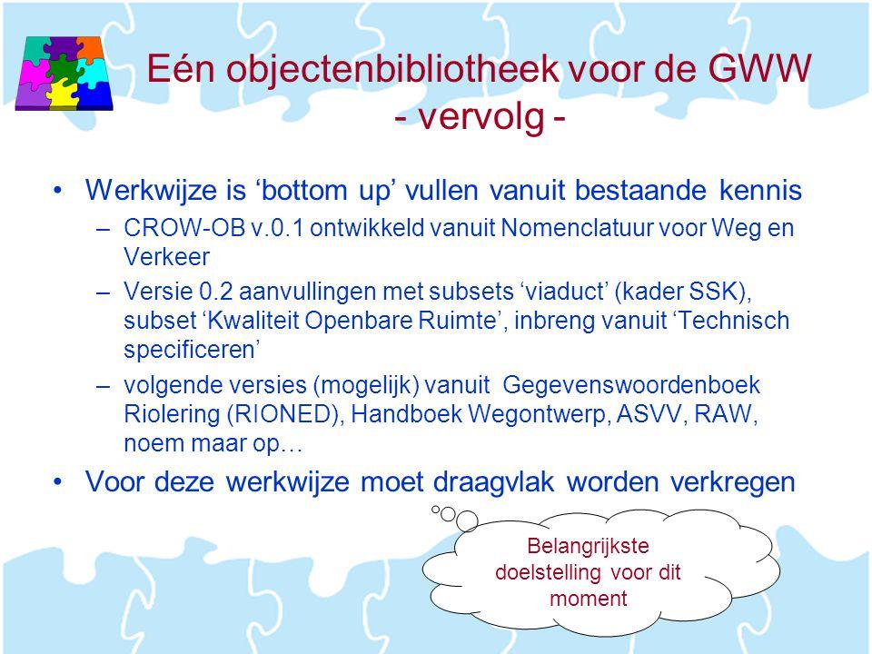 Eén objectenbibliotheek voor de GWW - vervolg - •Werkwijze is 'bottom up' vullen vanuit bestaande kennis –CROW-OB v.0.1 ontwikkeld vanuit Nomenclatuur