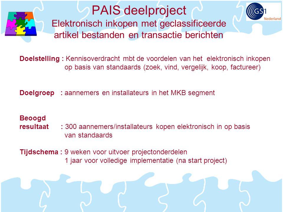 PAIS deelproject Elektronisch inkopen met geclassificeerde artikel bestanden en transactie berichten Doelstelling : Kennisoverdracht mbt de voordelen