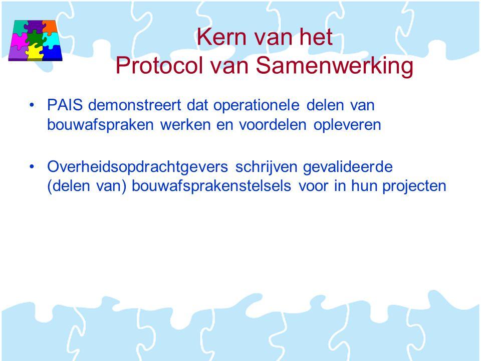 Kern van het Protocol van Samenwerking •PAIS demonstreert dat operationele delen van bouwafspraken werken en voordelen opleveren •Overheidsopdrachtgev