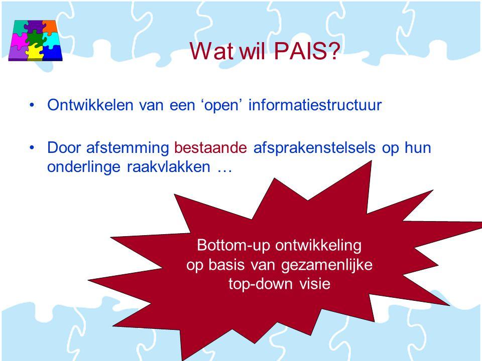 Bottom-up ontwikkeling op basis van gezamenlijke top-down visie Wat wil PAIS? •Ontwikkelen van een 'open' informatiestructuur •Door afstemming bestaan