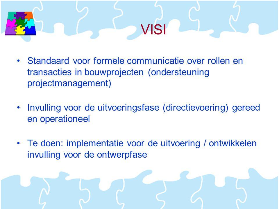 VISI •Standaard voor formele communicatie over rollen en transacties in bouwprojecten (ondersteuning projectmanagement) •Invulling voor de uitvoerings
