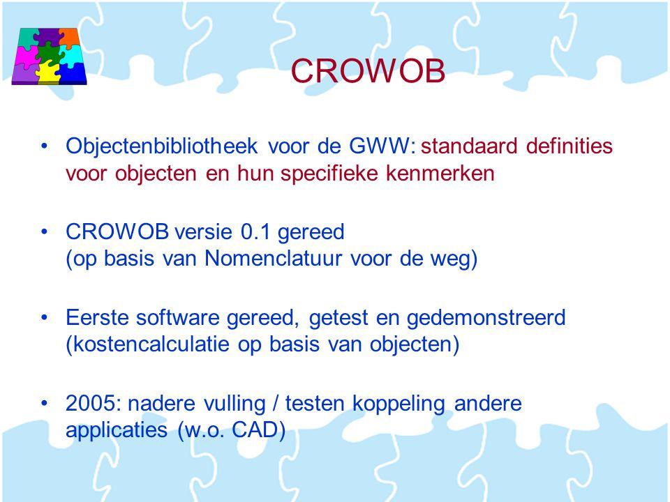CROWOB •Objectenbibliotheek voor de GWW: standaard definities voor objecten en hun specifieke kenmerken •CROWOB versie 0.1 gereed (op basis van Nomenc