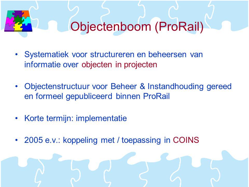 Objectenboom (ProRail) •Systematiek voor structureren en beheersen van informatie over objecten in projecten •Objectenstructuur voor Beheer & Instandh