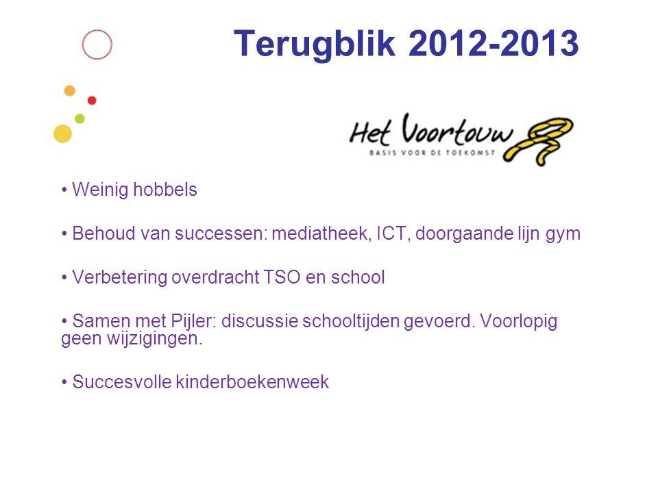Terugblik 2012-2013 • Weinig hobbels • Behoud van successen: mediatheek, ICT, doorgaande lijn gym • Verbetering overdracht TSO en school • Samen met Pijler: discussie schooltijden gevoerd.