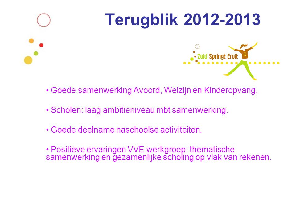 • Goede samenwerking Avoord, Welzijn en Kinderopvang. • Scholen: laag ambitieniveau mbt samenwerking. • Goede deelname naschoolse activiteiten. • Posi