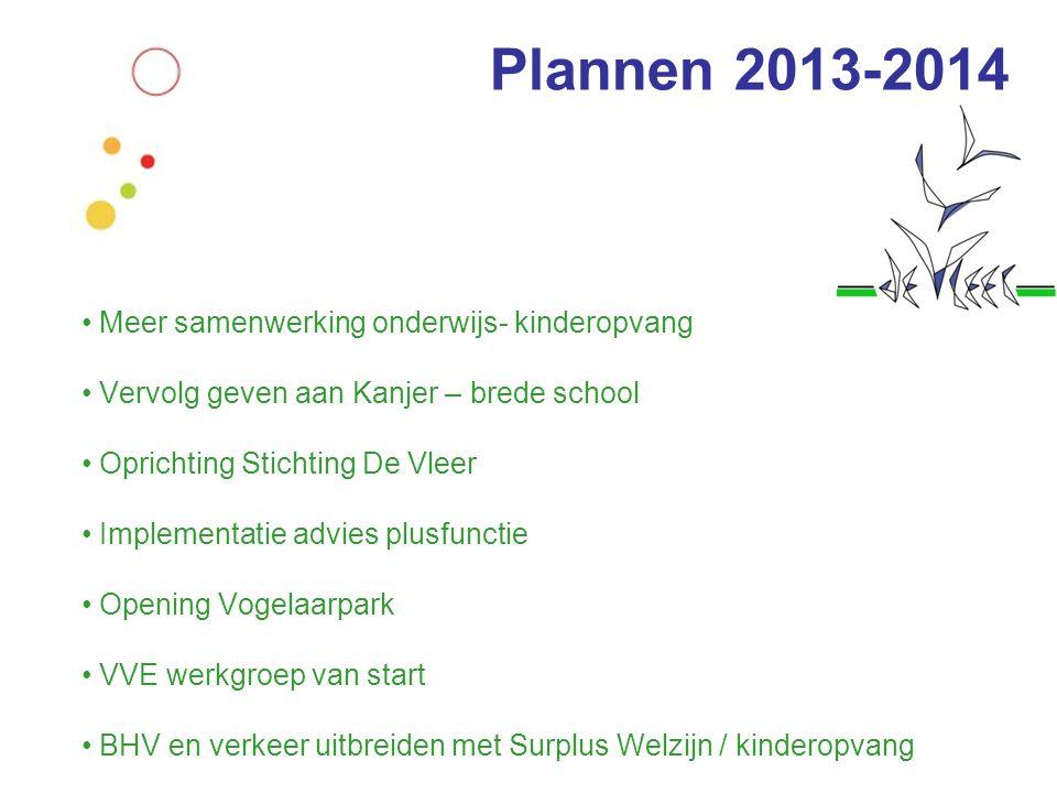 • Meer samenwerking onderwijs- kinderopvang • Vervolg geven aan Kanjer – brede school • Oprichting Stichting De Vleer • Implementatie advies plusfunct