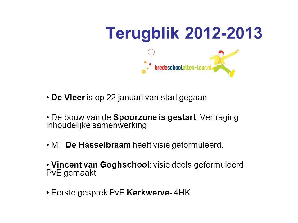 Terugblik 2012-2013 • De Vleer is op 22 januari van start gegaan • De bouw van de Spoorzone is gestart. Vertraging inhoudelijke samenwerking • MT De H