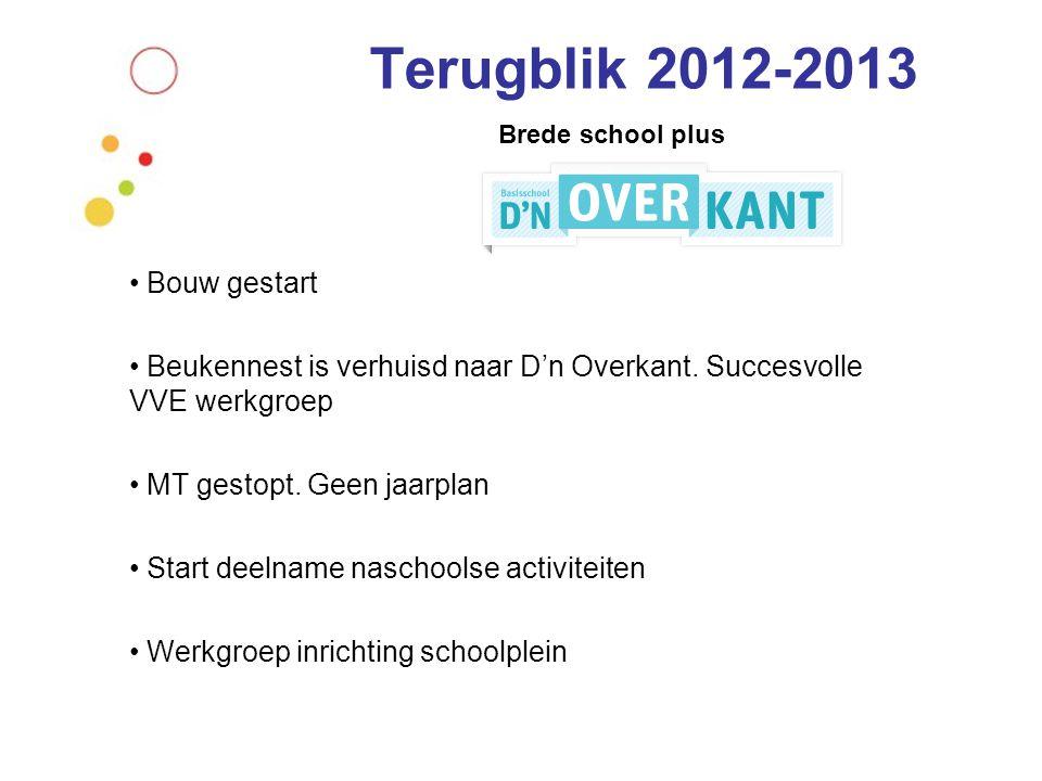Terugblik 2012-2013 Brede school plus • Bouw gestart • Beukennest is verhuisd naar D'n Overkant. Succesvolle VVE werkgroep • MT gestopt. Geen jaarplan