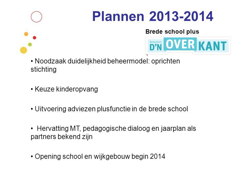 Plannen 2013-2014 Brede school plus • Noodzaak duidelijkheid beheermodel: oprichten stichting • Keuze kinderopvang • Uitvoering adviezen plusfunctie i