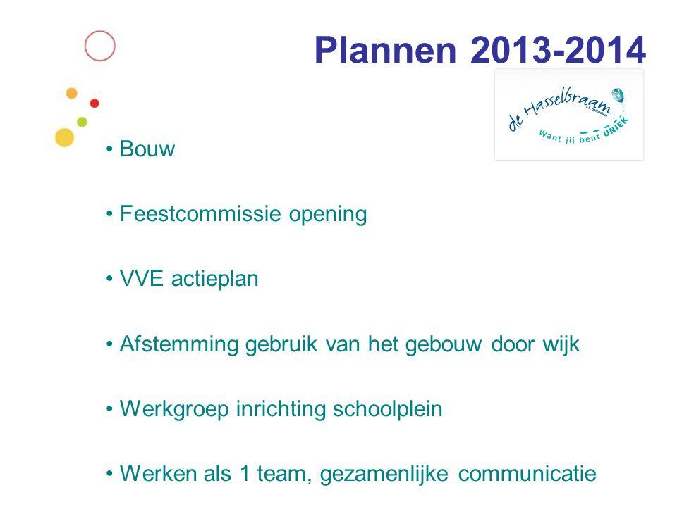 • Bouw • Feestcommissie opening • VVE actieplan • Afstemming gebruik van het gebouw door wijk • Werkgroep inrichting schoolplein • Werken als 1 team, gezamenlijke communicatie Plannen 2013-2014