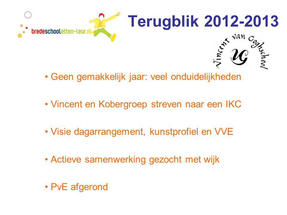 Terugblik 2012-2013 • Geen gemakkelijk jaar: veel onduidelijkheden • Vincent en Kobergroep streven naar een IKC • Visie dagarrangement, kunstprofiel e