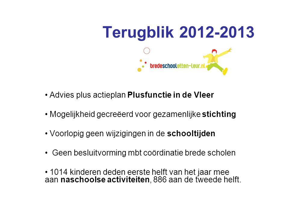 Terugblik 2012-2013 • Advies plus actieplan Plusfunctie in de Vleer • Mogelijkheid gecreëerd voor gezamenlijke stichting • Voorlopig geen wijzigingen