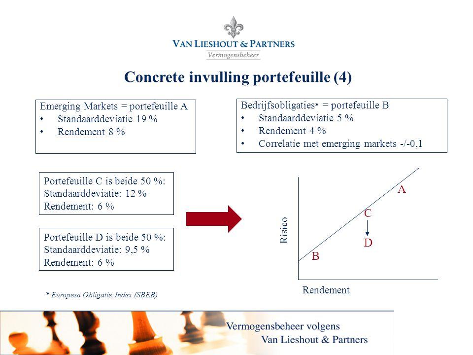 10 Concrete invulling portefeuille (4) Emerging Markets = portefeuille A •Standaarddeviatie 19 % •Rendement 8 % * Europese Obligatie Index (SBEB) Bedr