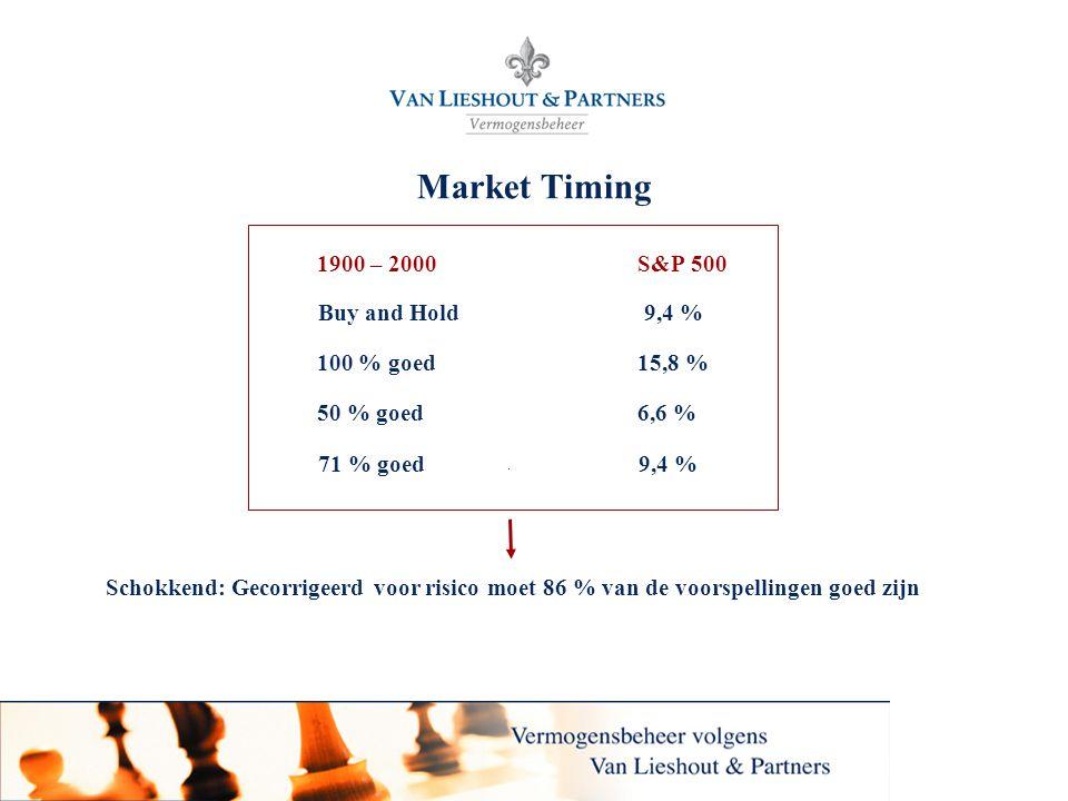 11 Market Timing 1900 – 2000 S&P 500 Schokkend: Gecorrigeerd voor risico moet 86 % van de voorspellingen goed zijn 100 % goed15,8 % 50 % goed6,6 % 71