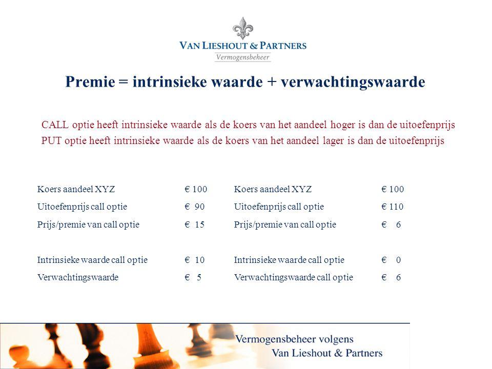 16 Premie = intrinsieke waarde + verwachtingswaarde Koers aandeel XYZ€ 100 Uitoefenprijs call optie € 90 Prijs/premie van call optie € 15 Intrinsieke