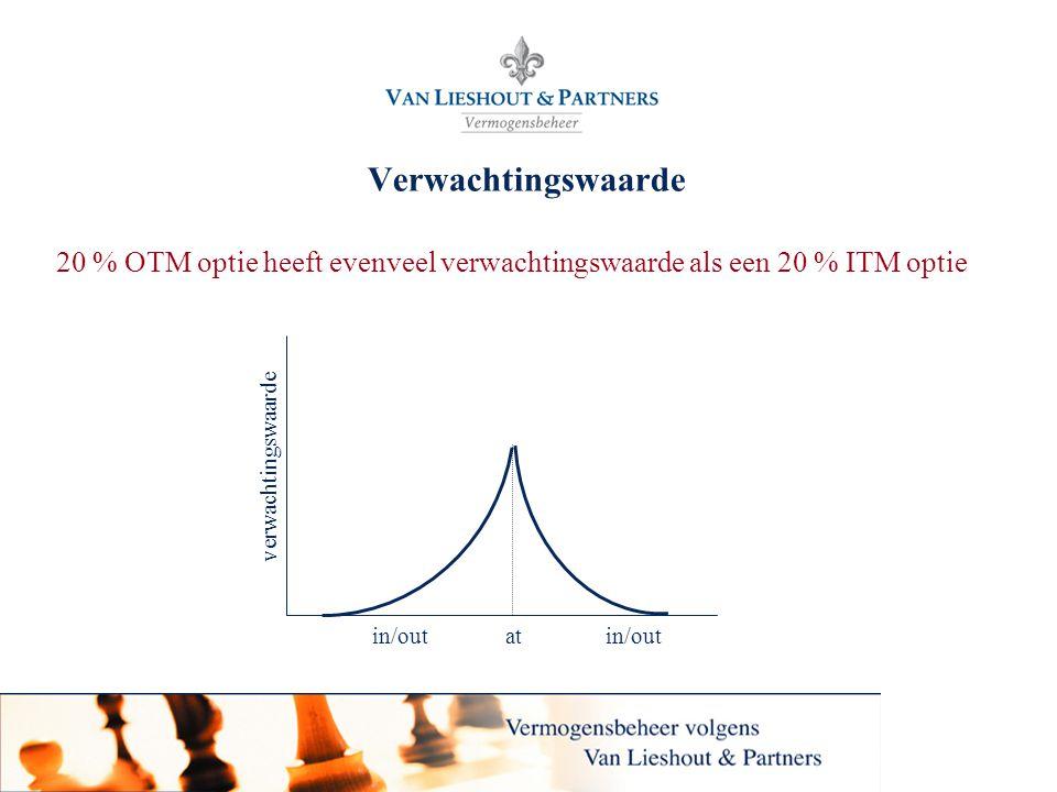17 Verwachtingswaarde 20 % OTM optie heeft evenveel verwachtingswaarde als een 20 % ITM optie verwachtingswaarde in/outatin/out