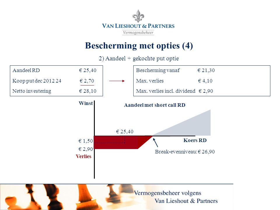 19 Bescherming met opties (4) 2) Aandeel + gekochte put optie Bescherming vanaf € 21,30 Max. verlies € 4,10 Max. verlies incl. dividend € 2,90 Aandeel