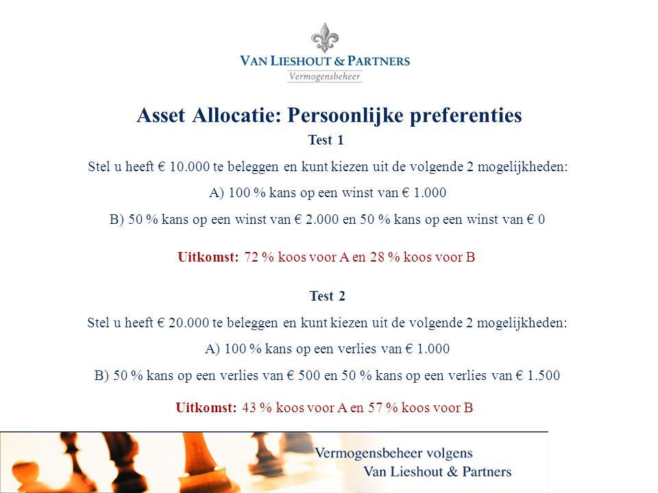 5 Asset Allocatie: Persoonlijke preferenties Test 1 Stel u heeft € 10.000 te beleggen en kunt kiezen uit de volgende 2 mogelijkheden: A) 100 % kans op