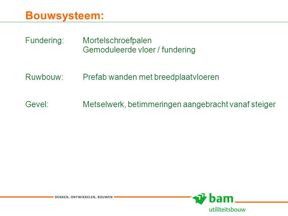 27-01-2011 Koninklijke BAM Groep nv - - 9 Bouwsysteem: Fundering:Mortelschroefpalen Gemoduleerde vloer / fundering Ruwbouw:Prefab wanden met breedplaa