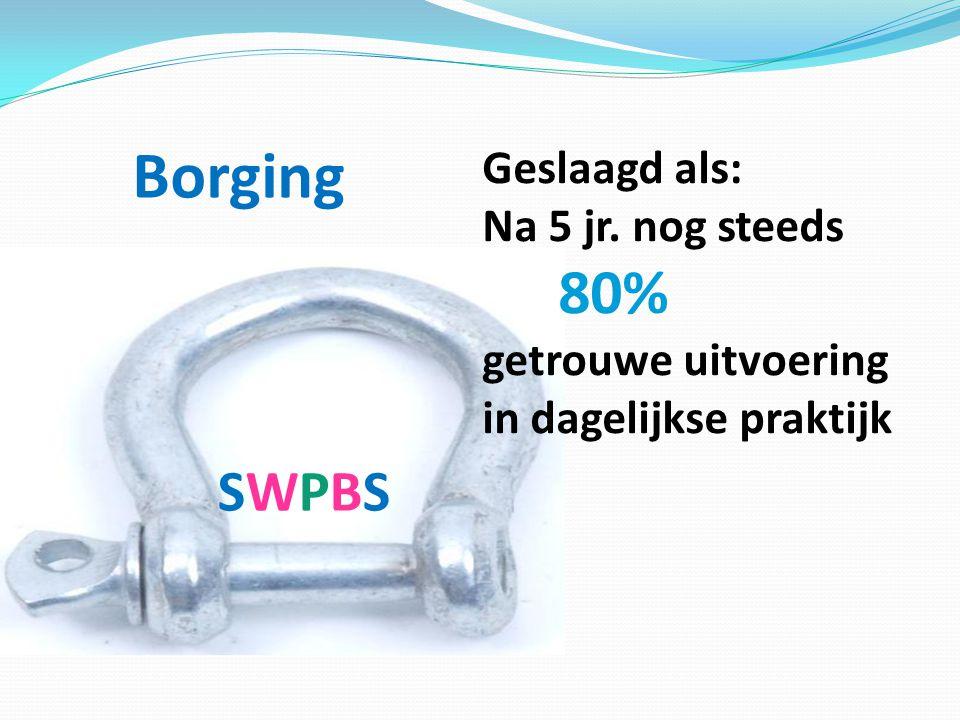 Borging SWPBSSWPBS Geslaagd als: Na 5 jr. nog steeds 80% getrouwe uitvoering in dagelijkse praktijk