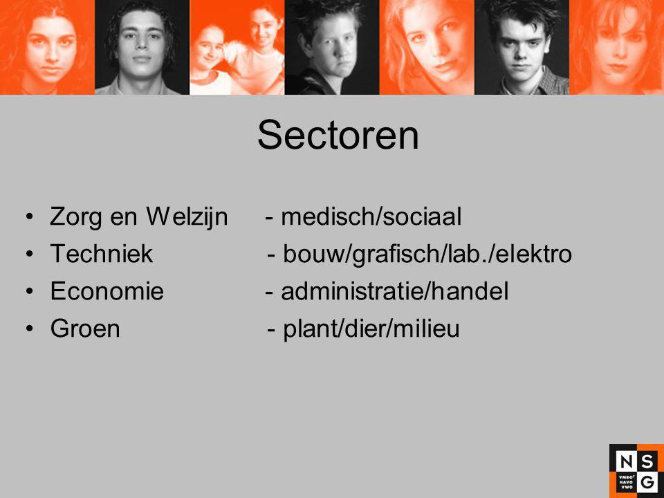 HAVO •Profielkeuze: - Cultuur en maatschappij - Economie en maatschappij - Natuur en gezondheid - Natuur en techniek