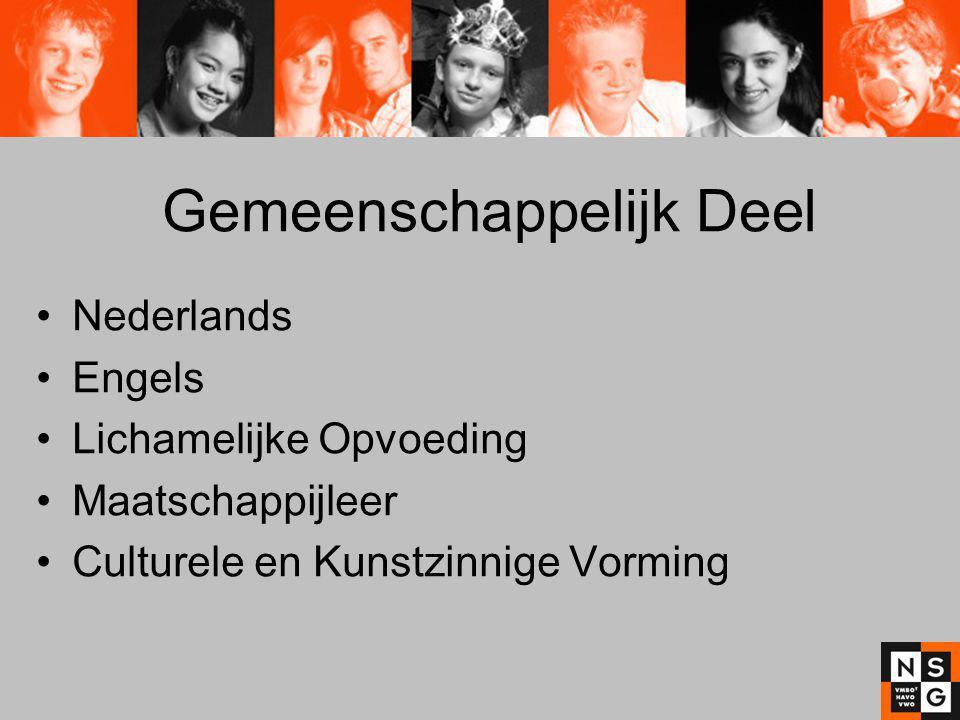 Sectorgebonden deel •Zorg en Welzijn: –Bio + Wis of Gsn of Akn •Techniek: –Wis + Ns1 •Economie: –Eco + Wis of Fra of Dui of Spa •Groen: –Wis + Bio of Ns1