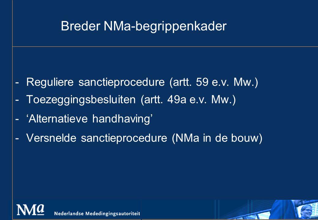 Breder NMa-begrippenkader -Reguliere sanctieprocedure (artt.