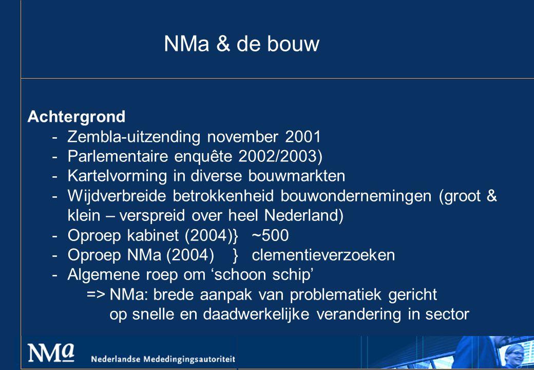 NMa & de bouw Achtergrond -Zembla-uitzending november 2001 -Parlementaire enquête 2002/2003) -Kartelvorming in diverse bouwmarkten -Wijdverbreide betrokkenheid bouwondernemingen (groot & klein – verspreid over heel Nederland) -Oproep kabinet (2004)} ~500 -Oproep NMa (2004)} clementieverzoeken -Algemene roep om 'schoon schip' =>NMa: brede aanpak van problematiek gericht op snelle en daadwerkelijke verandering in sector