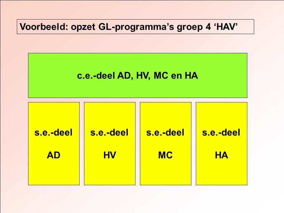 c.e.-deel AD, HV, MC en HA s.e.-deel AD s.e.-deel HV s.e.-deel MC s.e.-deel HA Voorbeeld: opzet GL-programma's groep 4 'HAV'